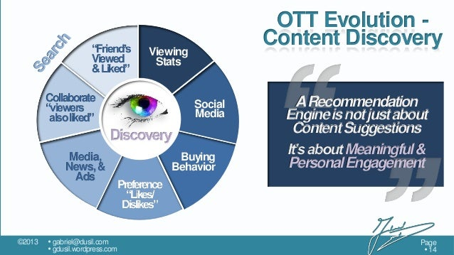 """""""Friend's Viewed & Liked""""  Viewing Stats  Collaborate """"viewers alsoliked""""  Media, News, & Ads  ©2013  OTT Evolution Conten..."""