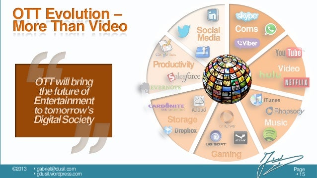 OTT Evolution – More Than Video  Social Media  Coms  Productivity  OTT will bring the future of Entertainment to tomorrow'...