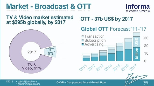 Market - Broadcast & OTT TV & Video market estimated at $395b globally, by 2017  OTT - 37b US$ by 2017  Transaction Subscr...