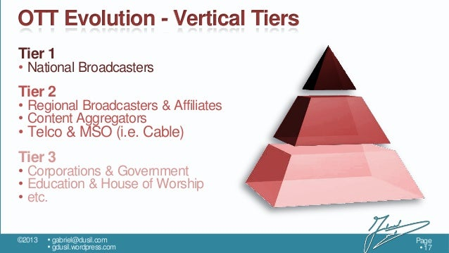 OTT Evolution - Vertical Tiers Tier 1  • National Broadcasters  Tier 2  • Regional Broadcasters & Affiliates • Content Agg...