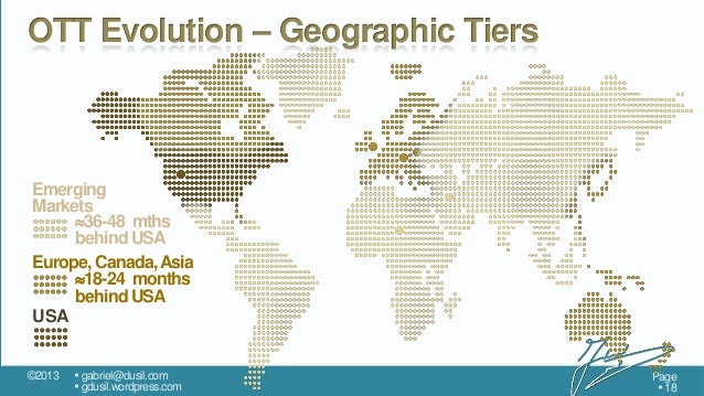 OTT Evolution – Geographic Tiers  Emerging Markets 36-48 mths behind USA Europe, Canada, Asia 18-24 months behind USA US...