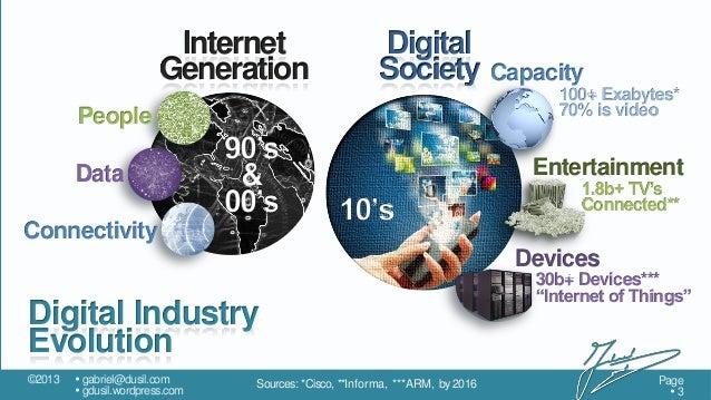 Internet Generation  Digital Society Capacity 100+ Exabytes* 70% is video  People Data  90's & 00's  Connectivity  Enterta...