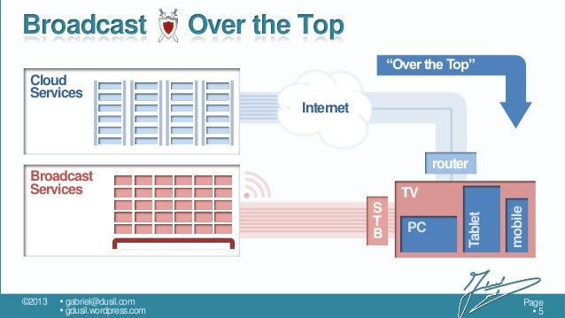 """Broadcast  Over the Top """"Over the Top""""  Cloud Services Internet  router  Broadcast Services  ©2013   gabriel@dusil.com  ..."""
