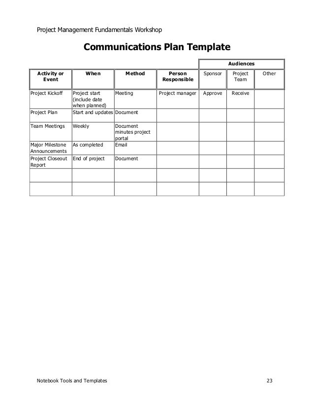 Project Management Fundamentals Workshop Communications Plan Template ...  Project Management Action Plan Template