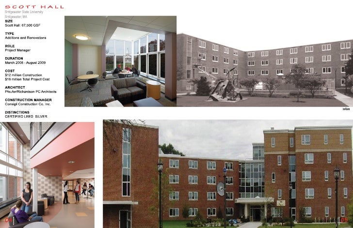 Portfolio 2011 Slide 3