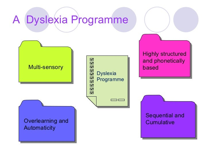 A  Dyslexia Programme Multi-sensory Overlearning and Automaticity Sequential and Cumulative Dyslexia Programme Highly stru...