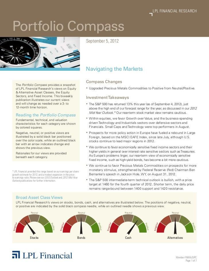 LPL FINANCIAL RESEARCHPortfolio Compass                                                                                 Se...