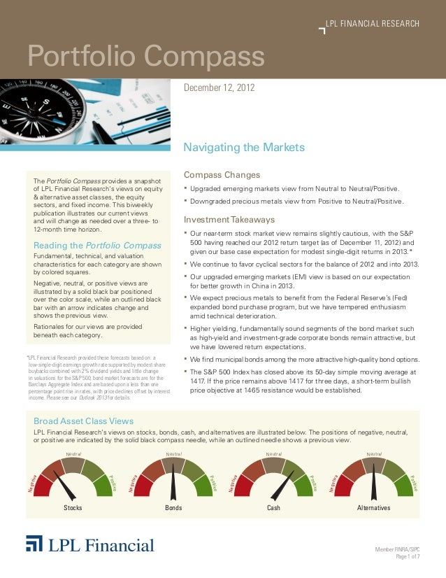 LPL FINANCIAL RESEARCHPortfolio Compass                                                                                   ...