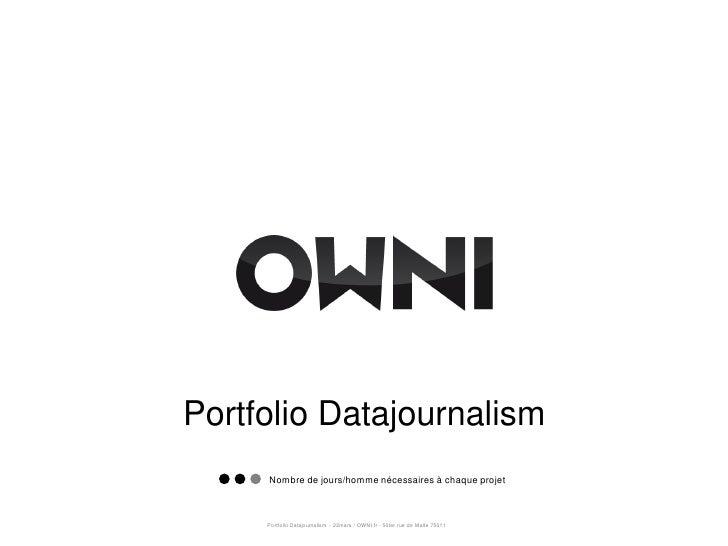 Portfolio Datajournalism      Nombre de jours/homme nécessaires à chaque projet          Portfolio Datajournalism - 22mars...