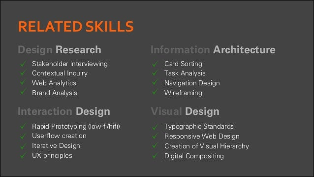 RELATED  SKILLS Design Research Stakeholder interviewing Contextual Inquiry Web Analytics Brand Analysis  Interaction De...