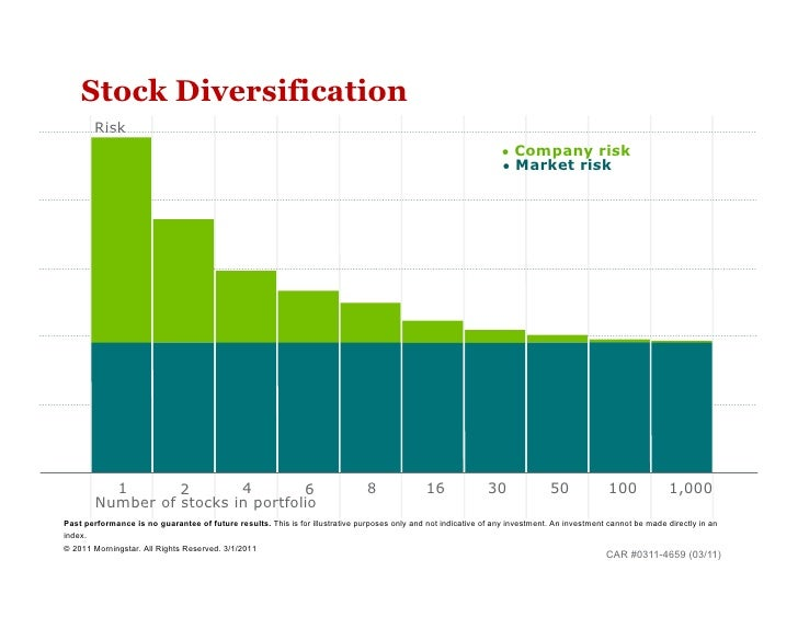 diversification in stock portfolio Why diversifying is important learn more about different types of diversification strategies.