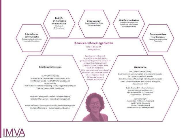 Portfolio IMVA 2018 Slide 2