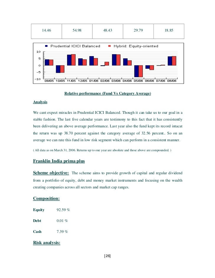portfolio management idbi Fund management idbi capital is a leading fund manager in the country for provident,  portfolio manager related grievances : (850) 613-9386.