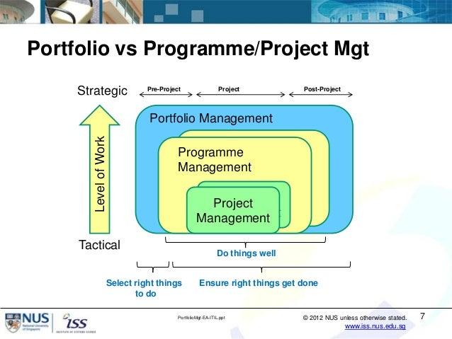 you explain how strategic portfolio management relates to project management Project portfolio management and the strategic project portfolio management and the stategic how does the project relate to the entire portfolio.