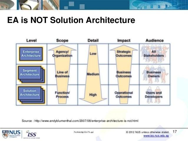 It portfolio management using enterprise architecture and for Solution architect