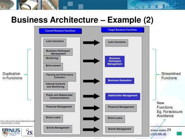 ... 24. Business Architecture U2013 Example ...