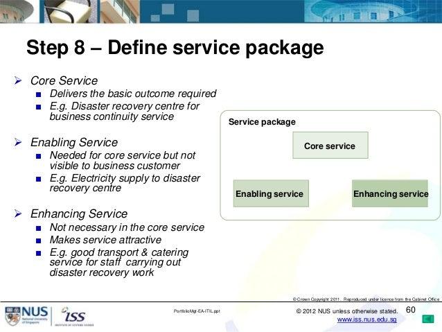 Itil Restore Service : It portfolio management using enterprise architecture and