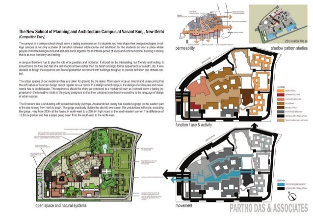 performing arts centre thesis india