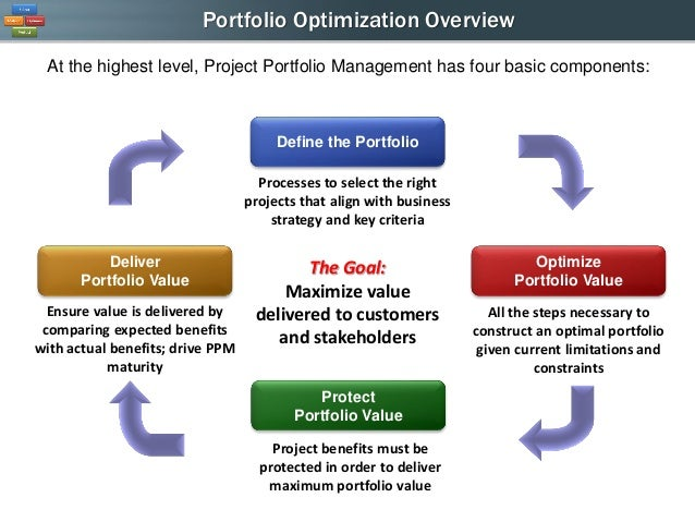 portfolio optimization In answer to the intense development of new financial products and the increasing complexity of portfolio portfolio optimization and performance analysis.