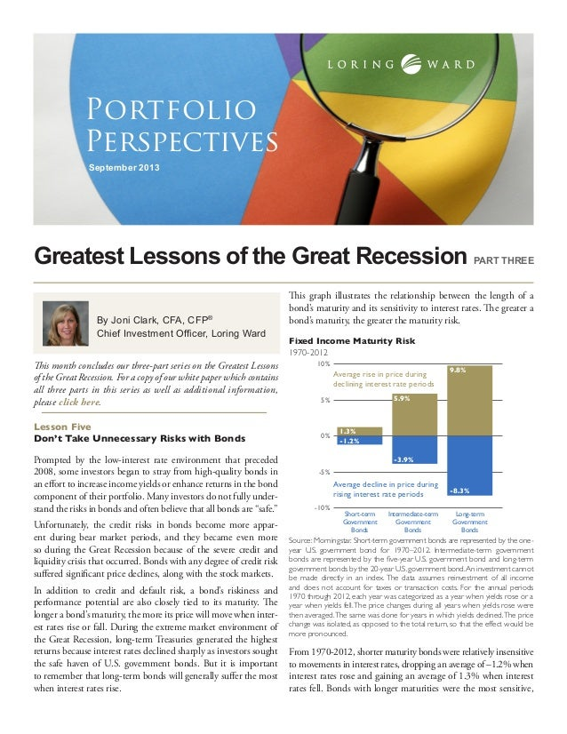 Greatest Lessons of the Great Recession September 2013 Portfolio Perspectives By Joni Clark, CFA, CFP® Chief Investment Of...