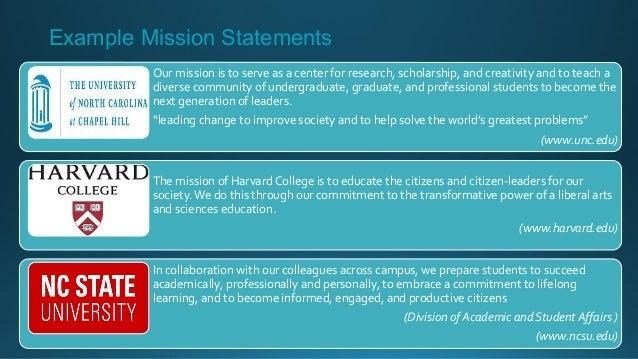 Portfolio Planning In Higher Education Industry