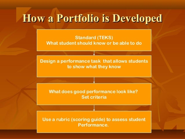 Writing portfolio assessment