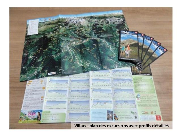 Villars: plan des excursions avec profils détaillés