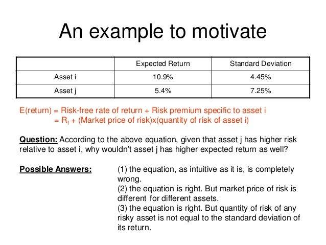 portfolio theory and capm