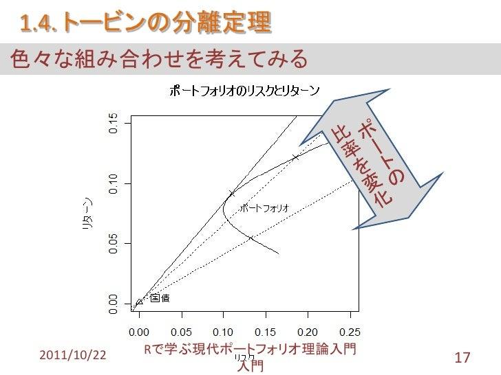 トービン の 分離 定理