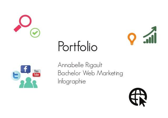 Portfolio Annabelle Rigault Bachelor Web Marketing Infographie
