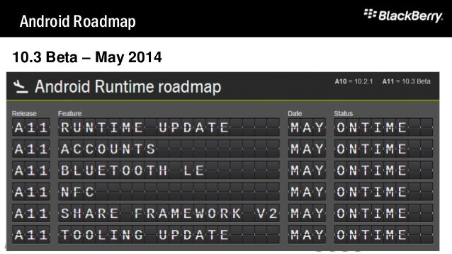 Android Roadmap 10.2.1 Gold– January 2014 16