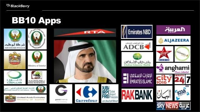 BB10 Apps