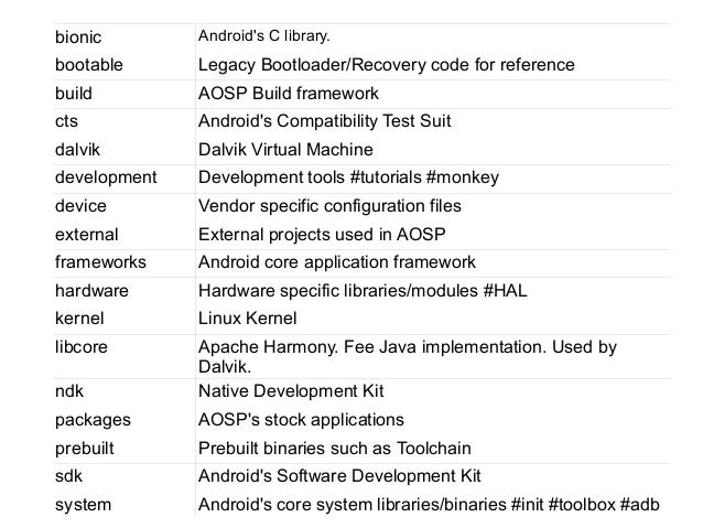 Android hardware test code