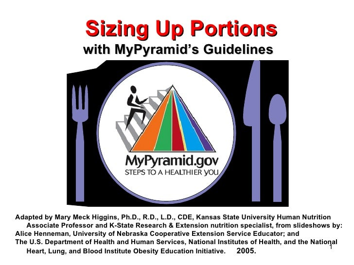 Sizing Up Portions   with MyPyramid's Guidelines Adapted by Mary Meck Higgins, Ph.D., R.D., L.D., CDE, Kansas State Univer...
