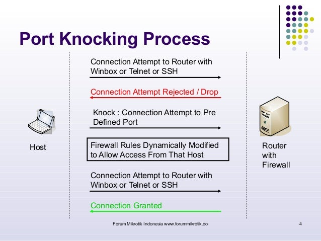 MikroTik Firewall : Securing your Router with Port Knocking