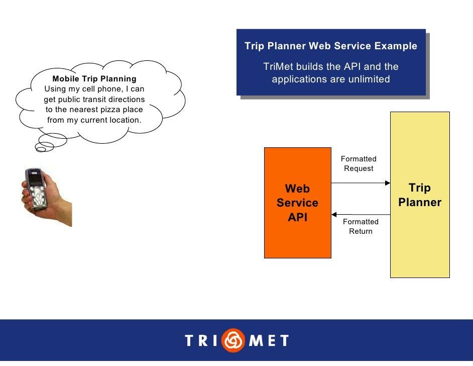 Trip Planner Web Service Example                                  Trip Planner Web Service Example                        ...