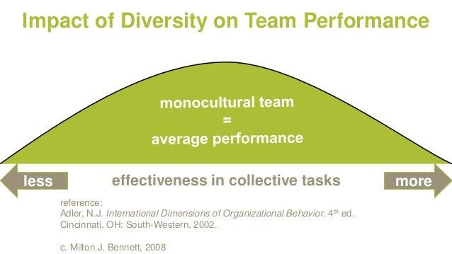International Dimension of Organizational Behavior - Essay Example