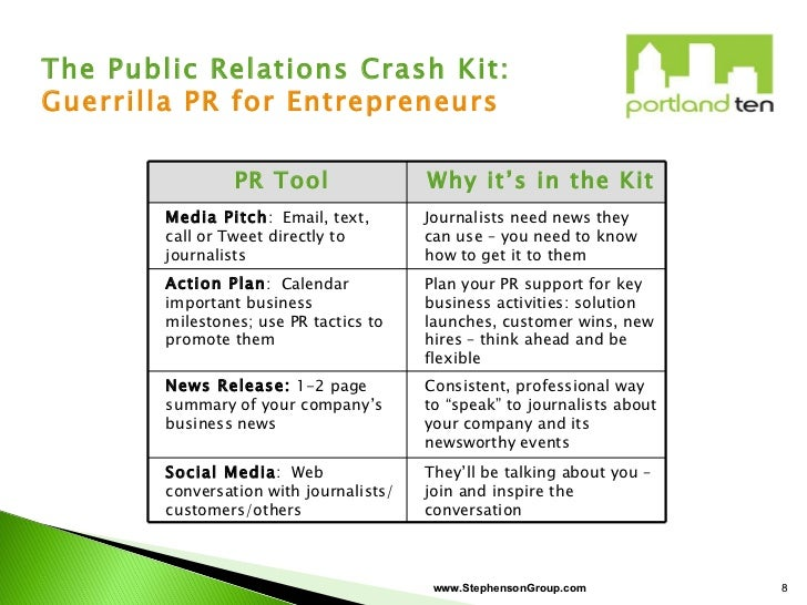 Public Relations Writing and Media Techniques : International Edition