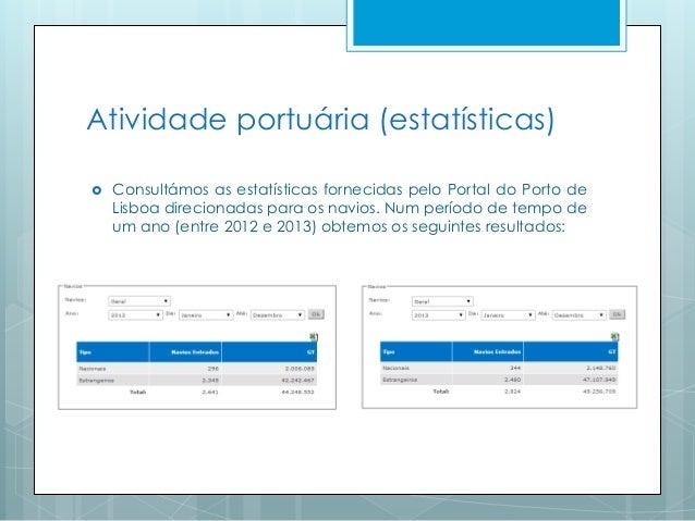 Atividade portuária (estatísticas)  Consultámos as estatísticas fornecidas pelo Portal do Porto de Lisboa direcionadas pa...
