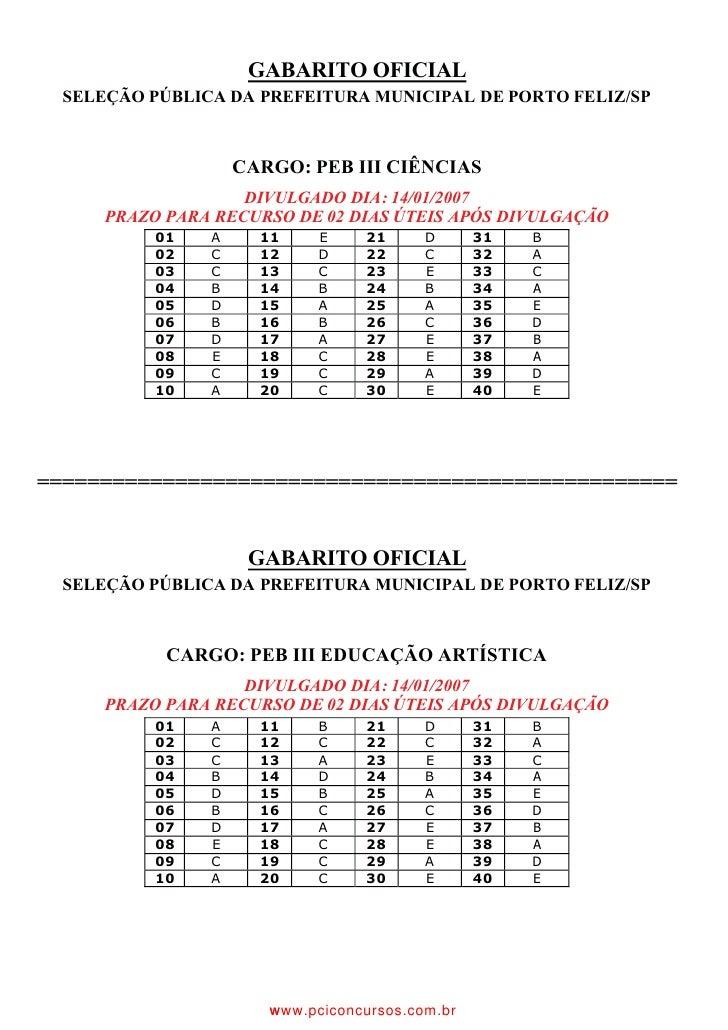 GABARITO OFICIAL  SELEÇÃO PÚBLICA DA PREFEITURA MUNICIPAL DE PORTO FELIZ/SP                    CARGO: PEB III CIÊNCIAS    ...