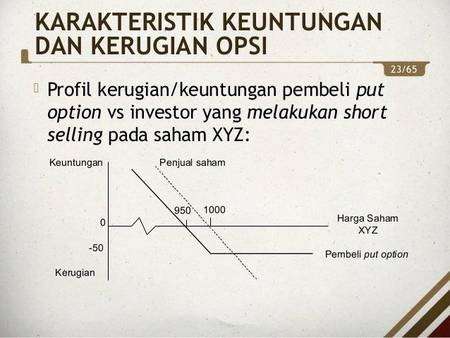 menghitung perdagangan opsi keuntungan