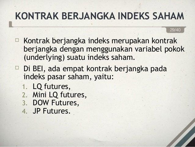Portofolio investasi-babanalisis-kontrak-berjangka