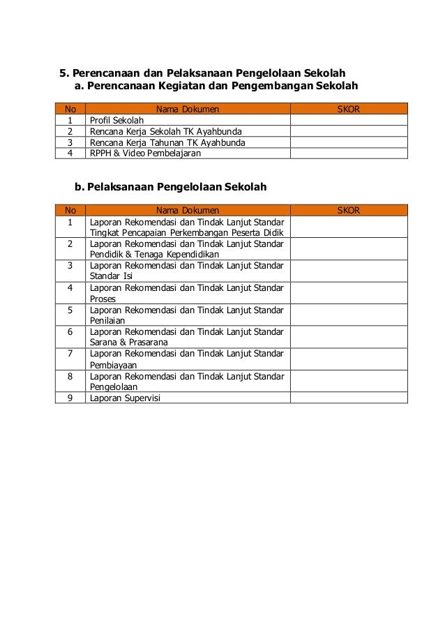 Contoh Portofolio Kepala Sekolah Tk Berprestasi Tingkat Provinsi Jawa