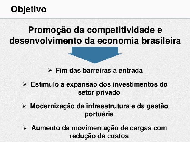 Programa de Investimento em Portos Slide 2