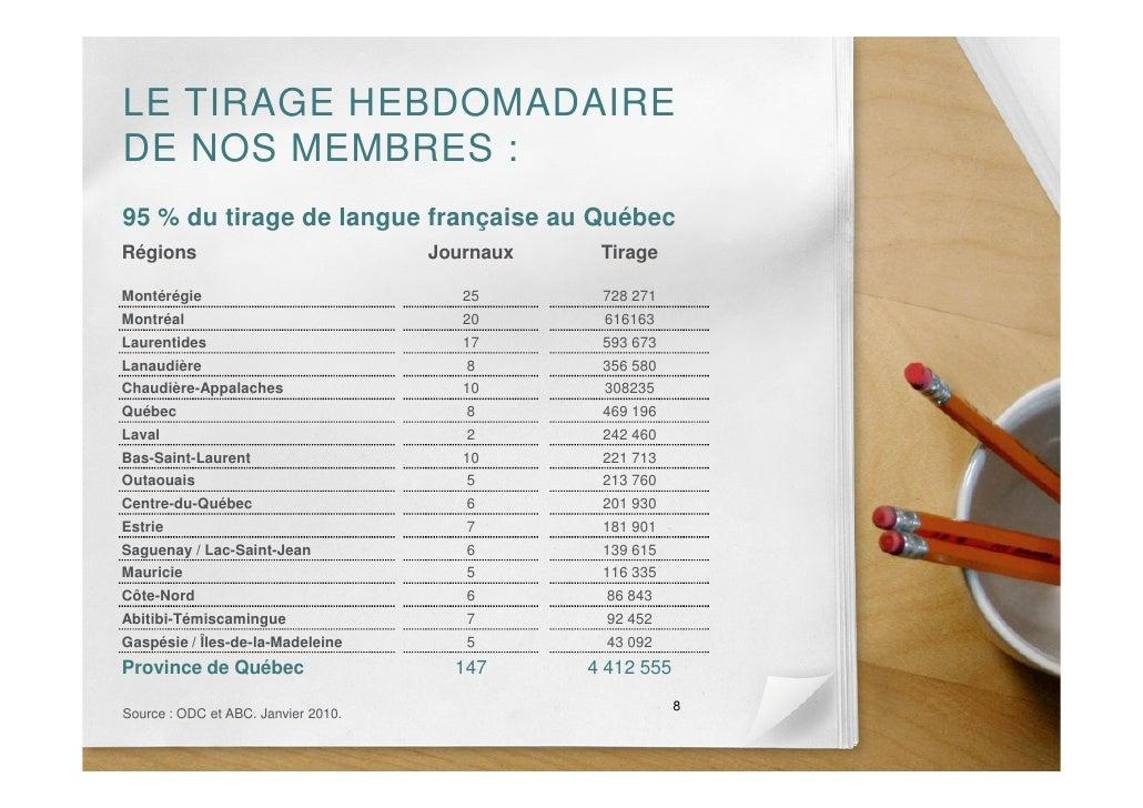 LE TIRAGE HEBDOMADAIRE DE NOS MEMBRES : 95 % du tirage de langue française au Québec Régions                              ...