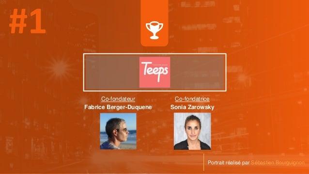 Co-fondateur Fabrice Berger-Duquene Portrait réalisé par Sébastien Bourguignon Co-fondatrice Sonia Zarowsky