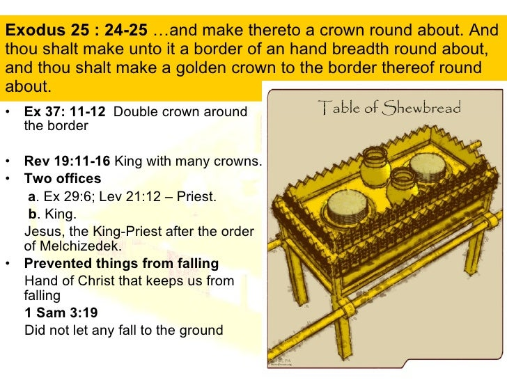 Image result for jesus the bread of life in old testament tabernacle