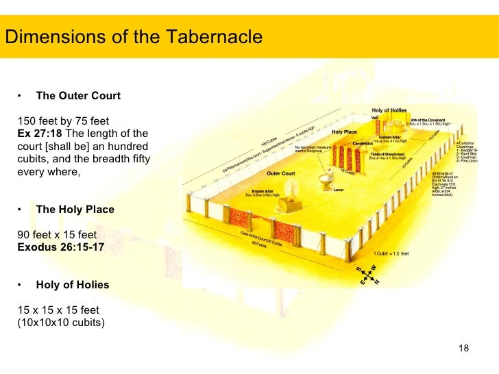 ... 18. Dimensions of the Tabernacle ...  sc 1 st  SlideShare & Portrait Of Jesus In The Tabernacle I