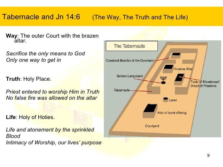 portrait  jesus   tabernacle