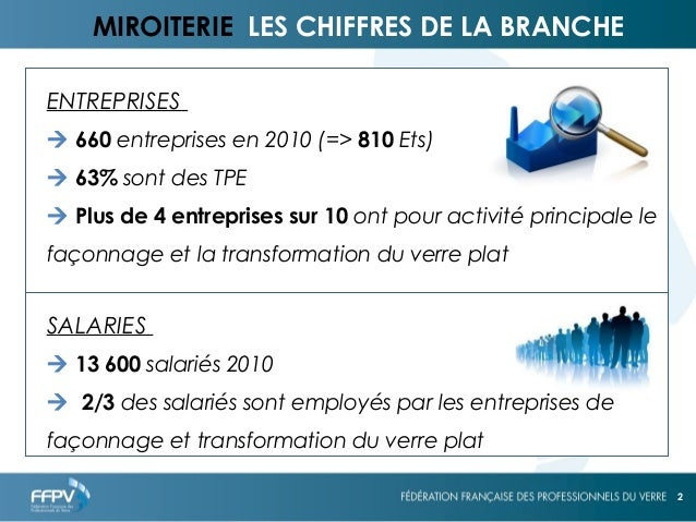 Portrait statistique branche 2013 Slide 2